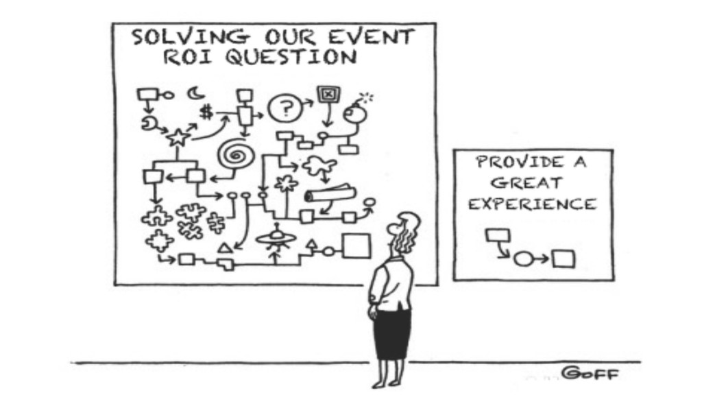 Simplifying the Event Ecosystem