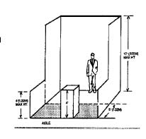 Standard Usa Booth Regulations And Types